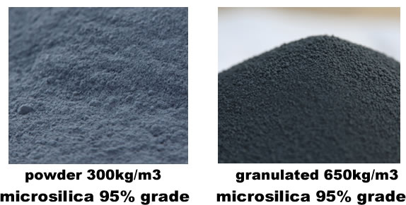 Advance Construction Material – Microsilica cement